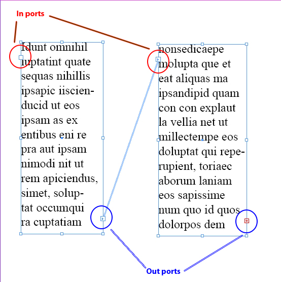 An example of text threading